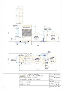 ERCA SAS PLANO-PTAPV2-pdf-212x300 PLANO PTAPV2